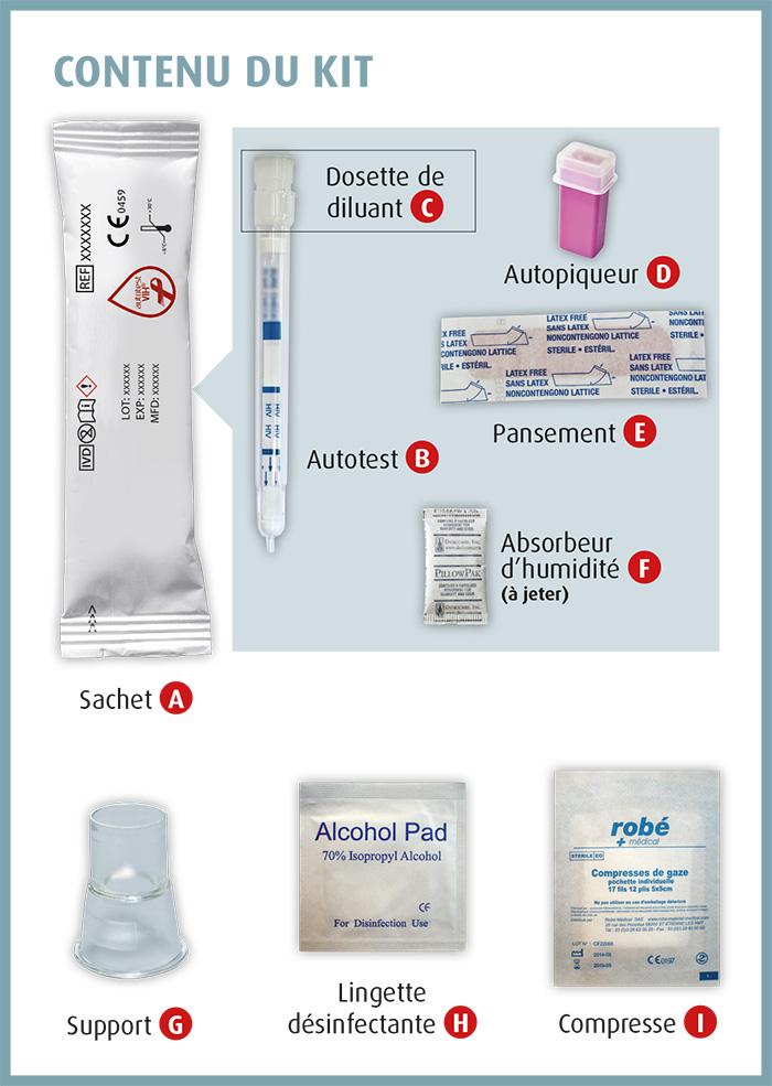 test depistage pharmacie